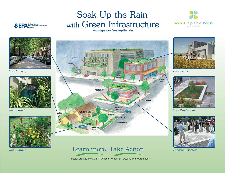 Green Infrastructure - EPA